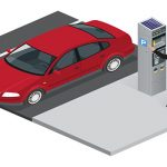 5 Reasons to Automate Your Car Parking System